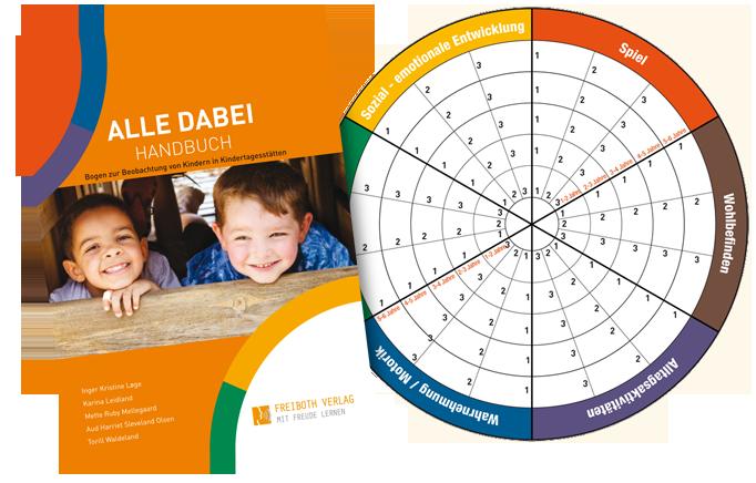 Der TRAS-Kreis stellt die beobachtete Sprachentwicklung des Kindes dar